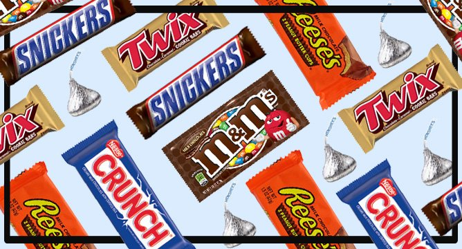 7 Ways to Use Leftover Halloween Candy!