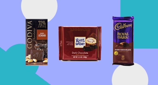 The Best Dark Chocolate Bars: 279K Reviews