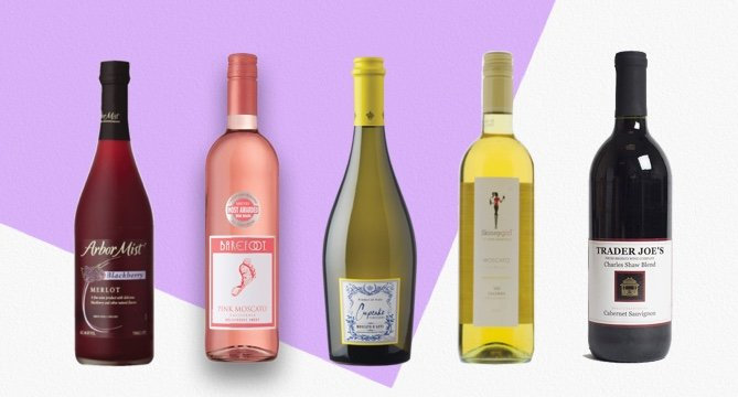 The Best Wines Under $20