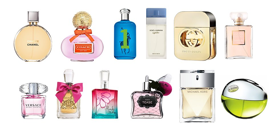 Fragrance Horoscope: What your zodiac sign says about your choice in perfume