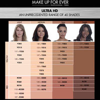 MAKE UP FOR EVER Ultra HD Foundation uploaded by Rebecca M.