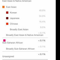 23andMe uploaded by Mindy H.