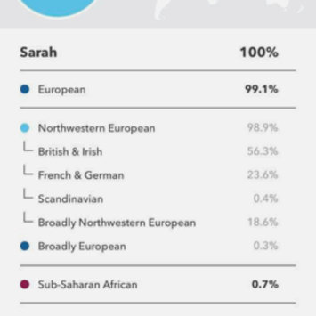 Photo of 23andMe uploaded by Sarah C.