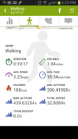 Endomondo Fitness App uploaded by Arneta O.