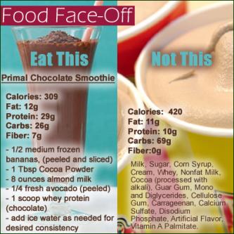 Photo of Almond Breeze® Almondmilk Vanilla uploaded by Sarah S.