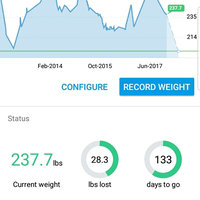 FitNow Lose It! – Weight Loss Program and Calorie Counter uploaded by Zahra A.