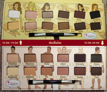 Photo of Thebalm the Balm Nude Dude Palette uploaded by E A.