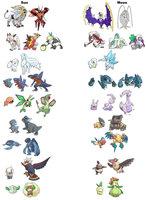 Pokémon Sun (Nintendo 3DS) uploaded by Lorna W.