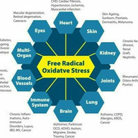 Protandim Anti Aging Supplement and Oxidative stress fighter By LifeVantage Corporation uploaded by Crissy S.