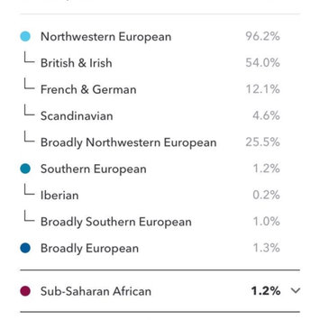 Photo of 23andMe uploaded by Hannah L.