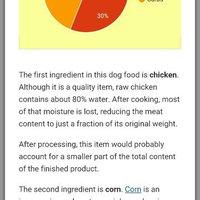Purina Beneful Originals With Real Chicken Dog Food 31.1 lb. Bag uploaded by Natalie M.