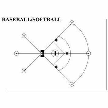 Trigon Sports International Inc Trigon Sports ProLine Baseball Layout System