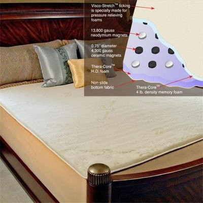 Therion Magnetics M2003 System 2000 Magnetic Mattress Pad - Queen