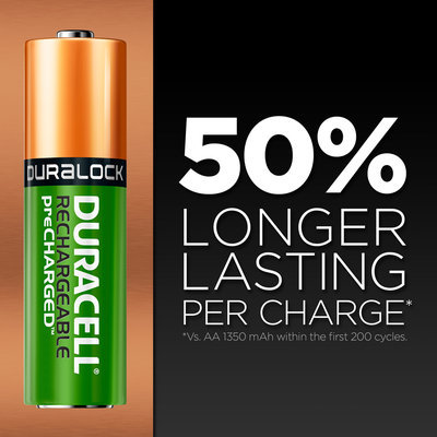 Duracell Rechargeable AAA NiMH Pre-Charged batteries 6 count