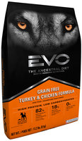 EVO Turkey & Chicken Formula Dog Food 13.2 lb. Bag