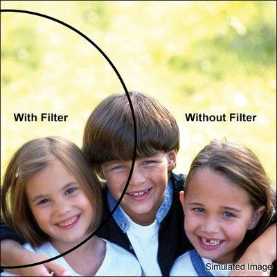 Hoya 62mm Softener B Glass Filter (Graduated)