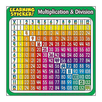 Teachers Friend 9780439733137 MultiplicationDivision Learning Stickers
