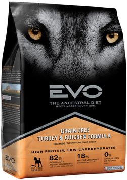 EVO Turkey & Chicken Formula Dog Food 6.6 lb. Bag
