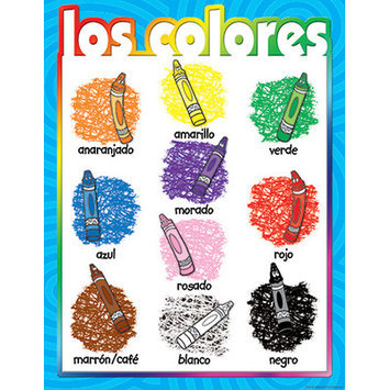 TEACHER CREATED RESOURCES TCR7686 COLORS SPANISH CHART