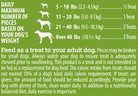 Purina Waggin' Train Chicken Jerky Tenders Dog Treats 36 oz. Pouch