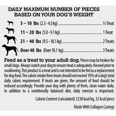 Purina Waggin' Train Jerky Duos Dog Treats 11 oz. Pouch