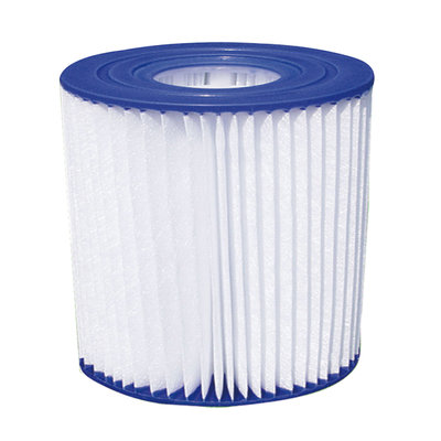 Keen Limited Macao Commerical Offshore 2 Pack 4.13 in. x 8 in. Type D Filter Cartridge