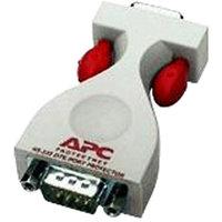 APC ProtectNet 9-pin Serial Surge Protector