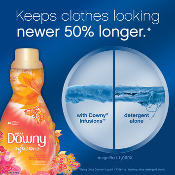 Downy® Ultra Infusions Citrus Spice Liquid Fabric Softener
