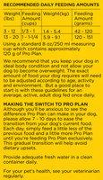 Purina Pro Plan Bright Mind Adult 7+ Small Breed Formula Dog Food 5 lb. Bag