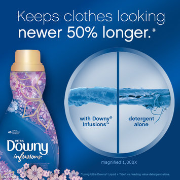Downy® Ultra Infusions Lavender Serenity Liquid Fabric Softener