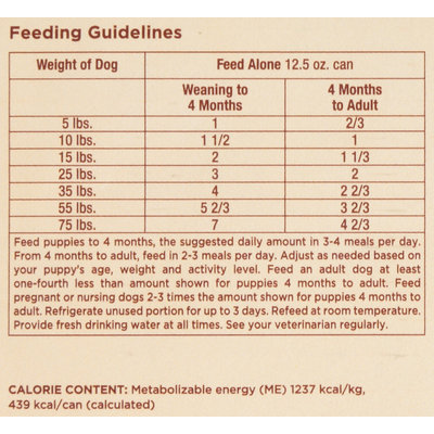 Nutro® Natural Choice® Puppy Chicken Rice & Oatmeal Formula Dog Food 12.5 oz. Can