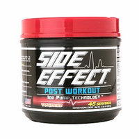 Side Effect Post Workout Ion Pump Technology