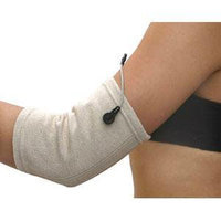 Conductive Fabric Sleeve, Small