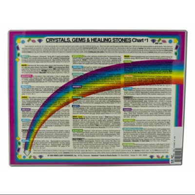 Inner Light Resources: Crystals, Gems, Healing Stones Laminated Chart