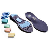 Barefoot Science Foot Strengthening System - 5-Step Multi-Purpose Full - X-Small