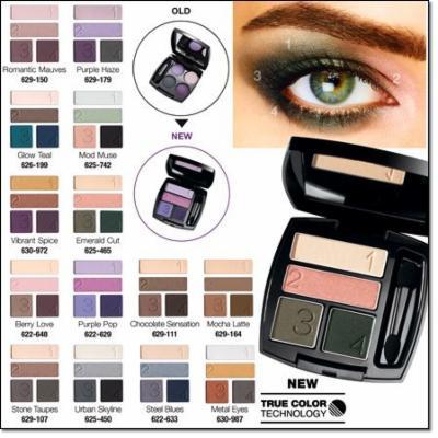 Avon True Color Technology Eyeshadow Quad (Purple Pop)