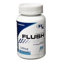 FLUSH - Shed Excess Water Wieght and Bloating Relief