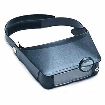 Head Magnifier with Loupe