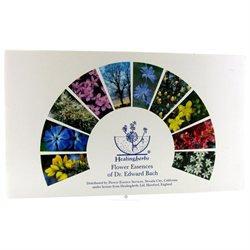 Flower Essence Services - Healing Herbs Kit