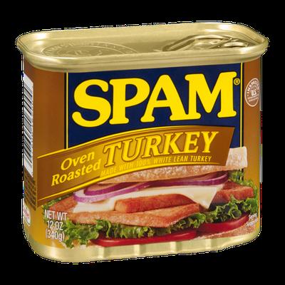 Spam Oven Roasted Turkey