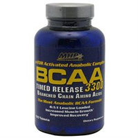 MHP BCAA 3300, 120 Tablets, Maximum Human Performance