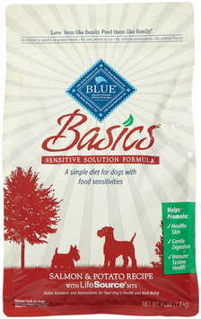 Best Friend Products Corp BLUE BUFFALO BASICS DRY DOG FOOD