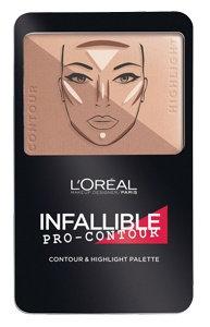 L'Oréal Paris Pro Contour Palette