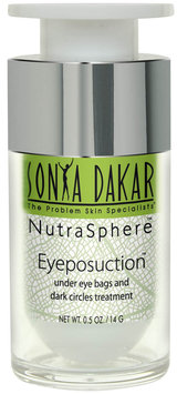 Sonya Dakar NutraSphere Eyeposuction