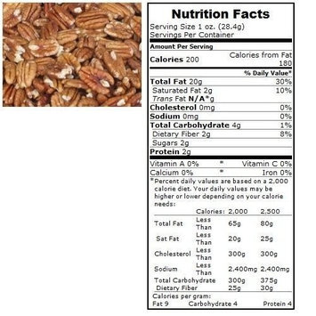 BULK F Nuts Pecans, 30-Pound ( Multi-Pack)