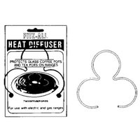 Tops Mfg. 2001 Heat Diffuser-2 HEAT DIFFUSER
