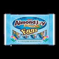 Almond Joy Eggs