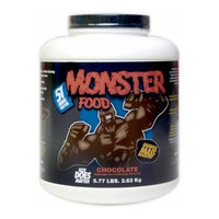 Cytosport Monster Food, Chocolate, 5.77-Pounds