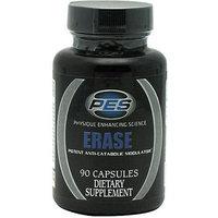 PES Erase Anti-Catabolic Modulator Supplement