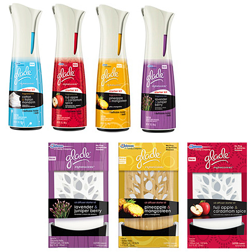 Glade Expressions